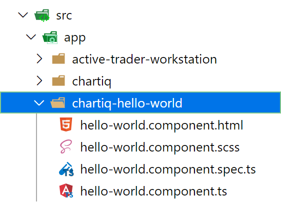HelloWorldComponent source files