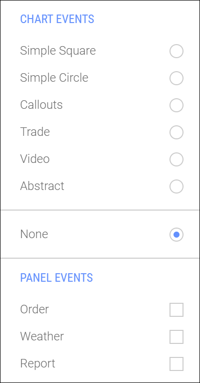 Customized Events menu